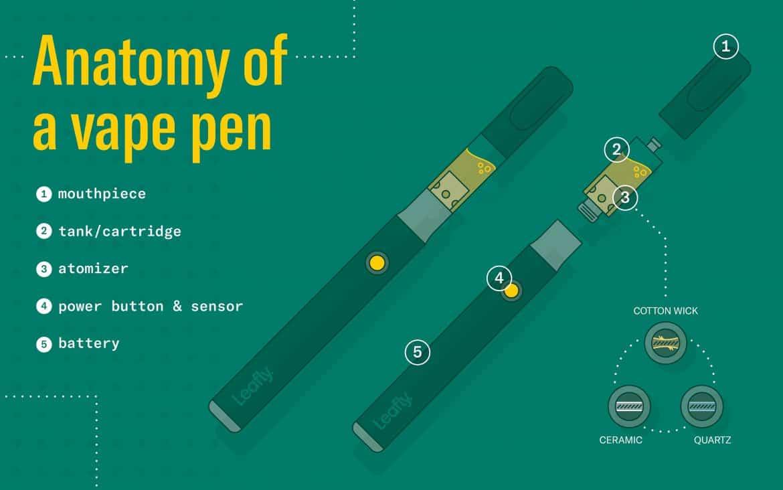 עט אידוי לשמן קנאביס